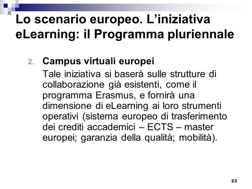 23 Lo scenario europeo. Liniziativa eLearning: il Programma pluriennale 2. Campus virtuali europei Tale iniziativa si baserà sulle strutture di collab