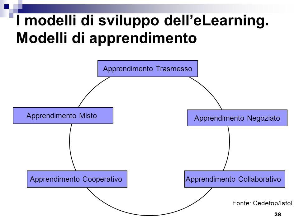 38 I modelli di sviluppo delleLearning. Modelli di apprendimento Apprendimento Trasmesso Apprendimento Negoziato Apprendimento CollaborativoApprendime