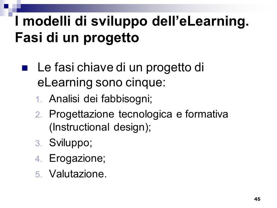 45 I modelli di sviluppo delleLearning. Fasi di un progetto Le fasi chiave di un progetto di eLearning sono cinque: 1. Analisi dei fabbisogni; 2. Prog