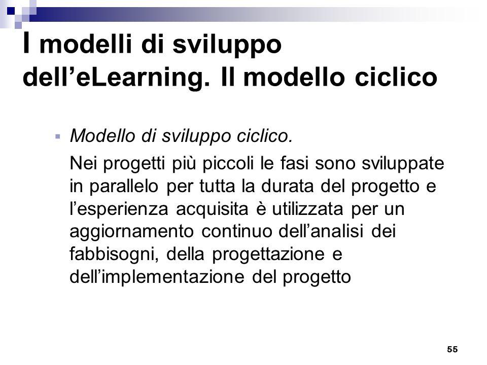 55 I modelli di sviluppo delleLearning. Il modello ciclico Modello di sviluppo ciclico. Nei progetti più piccoli le fasi sono sviluppate in parallelo