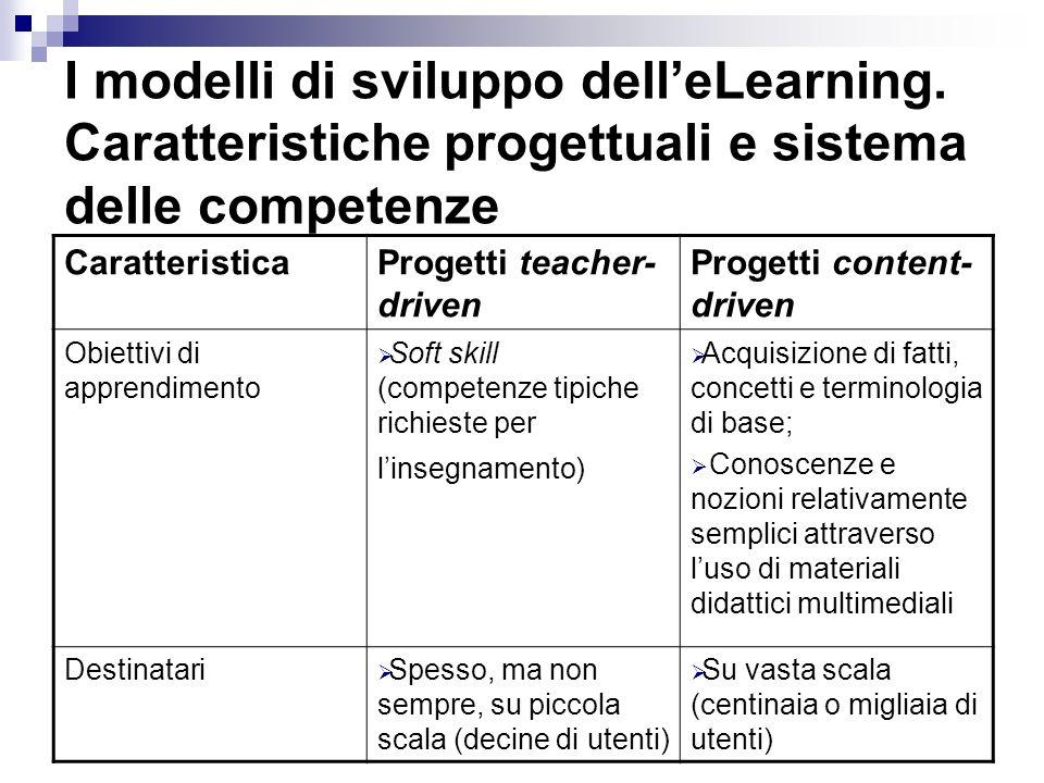 I modelli di sviluppo delleLearning. Caratteristiche progettuali e sistema delle competenze CaratteristicaProgetti teacher- driven Progetti content- d