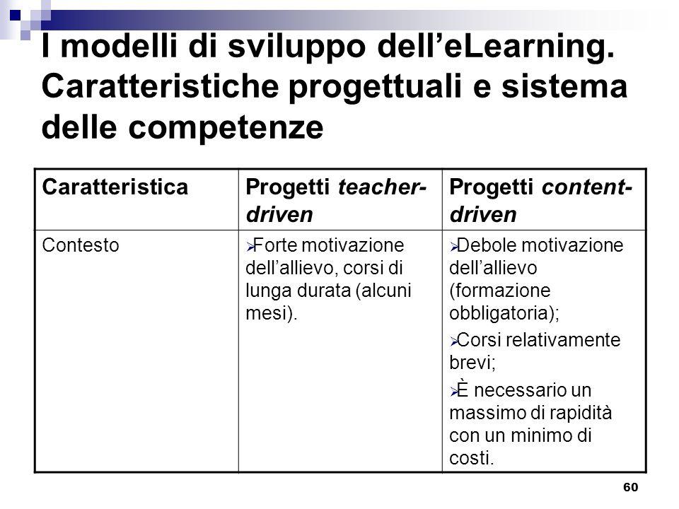 60 I modelli di sviluppo delleLearning. Caratteristiche progettuali e sistema delle competenze CaratteristicaProgetti teacher- driven Progetti content