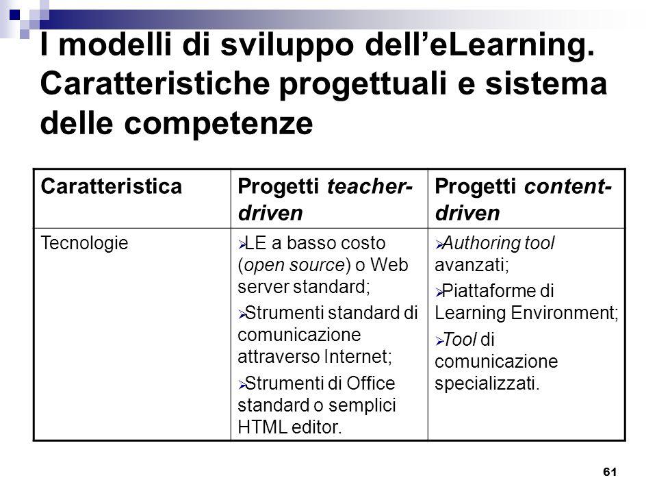 61 I modelli di sviluppo delleLearning. Caratteristiche progettuali e sistema delle competenze CaratteristicaProgetti teacher- driven Progetti content
