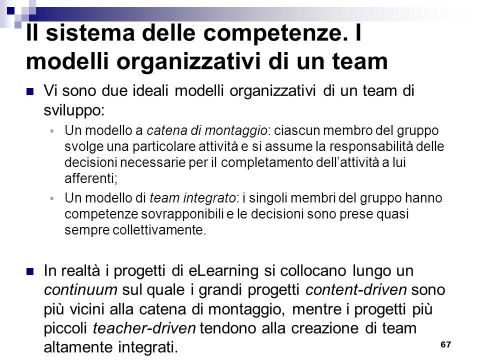 67 Il sistema delle competenze. I modelli organizzativi di un team Vi sono due ideali modelli organizzativi di un team di sviluppo: Un modello a caten