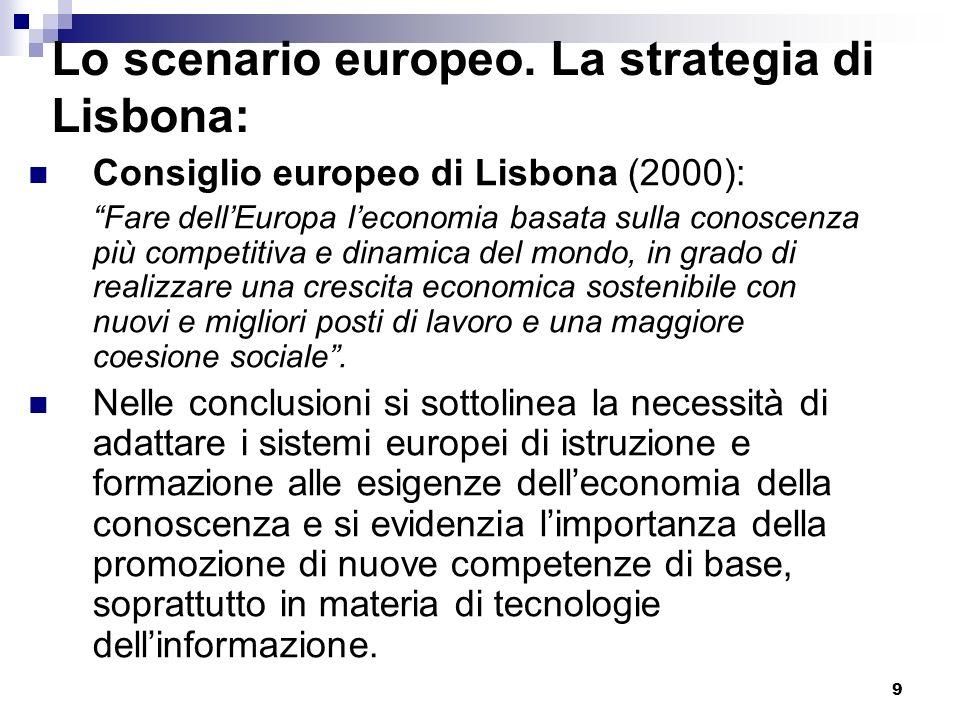 9 Lo scenario europeo. La strategia di Lisbona: Consiglio europeo di Lisbona (2000): Fare dellEuropa leconomia basata sulla conoscenza più competitiva
