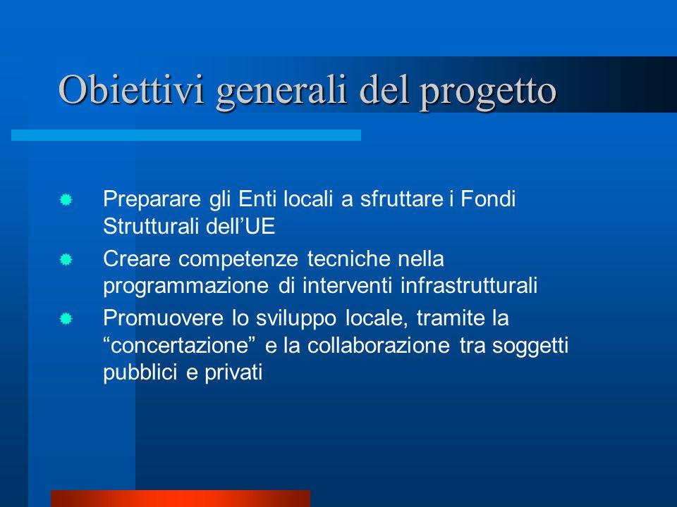 Obiettivi generali del progetto Preparare gli Enti locali a sfruttare i Fondi Strutturali dellUE Creare competenze tecniche nella programmazione di in