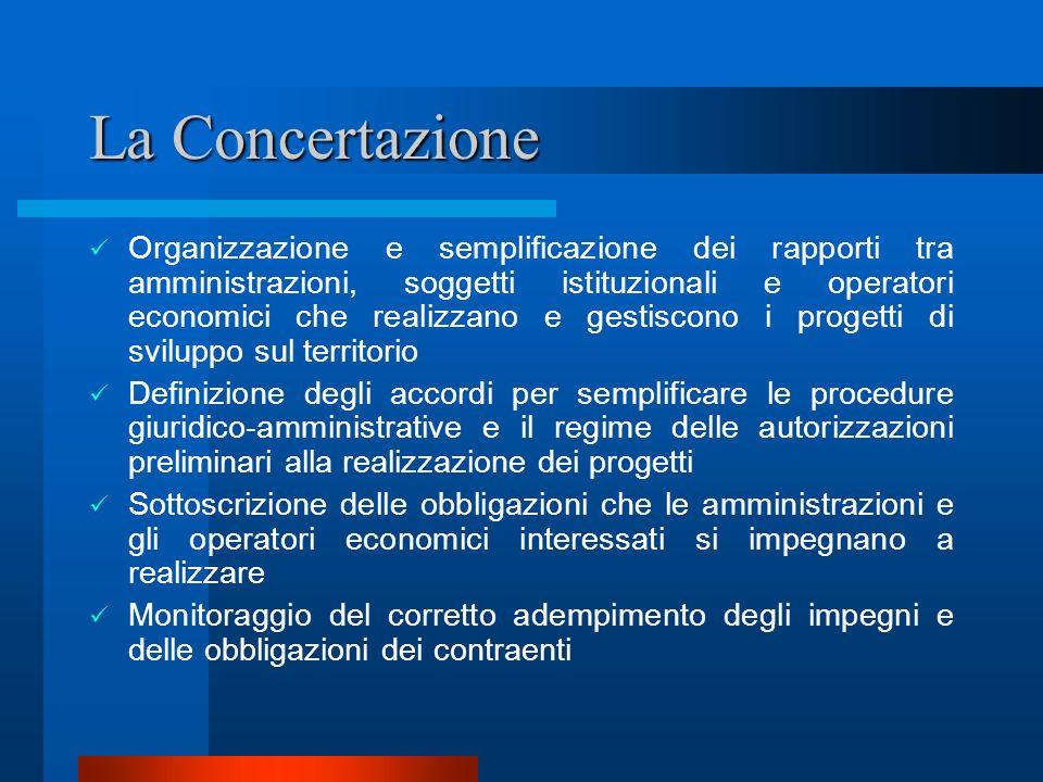 La Concertazione Organizzazione e semplificazione dei rapporti tra amministrazioni, soggetti istituzionali e operatori economici che realizzano e gest