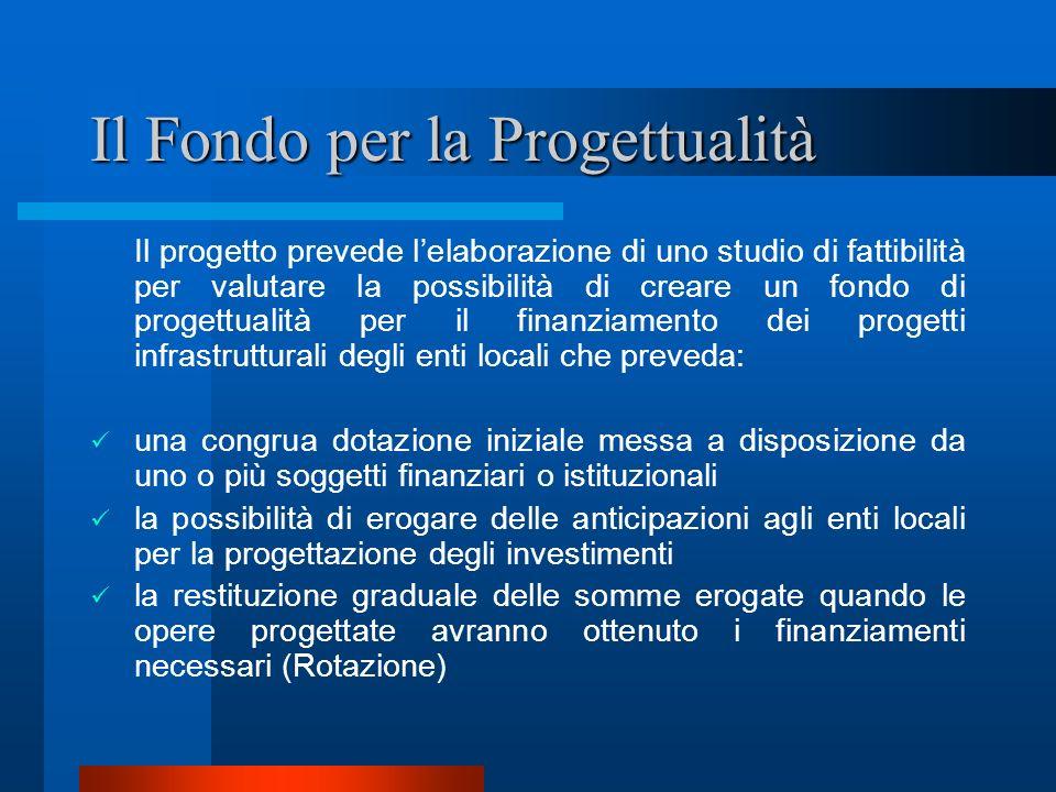 Il Fondo per la Progettualità Il progetto prevede lelaborazione di uno studio di fattibilità per valutare la possibilità di creare un fondo di progett