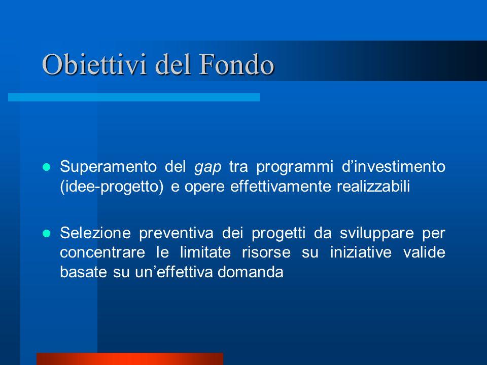 Obiettivi del Fondo Superamento del gap tra programmi dinvestimento (idee-progetto) e opere effettivamente realizzabili Selezione preventiva dei proge