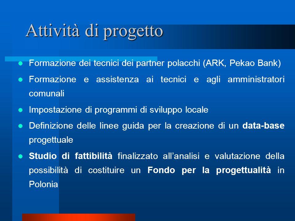 Attività di progetto Formazione dei tecnici dei partner polacchi (ARK, Pekao Bank) Formazione e assistenza ai tecnici e agli amministratori comunali I