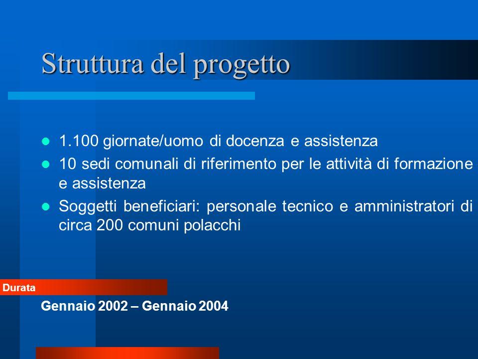 Struttura del progetto 1.100 giornate/uomo di docenza e assistenza 10 sedi comunali di riferimento per le attività di formazione e assistenza Soggetti