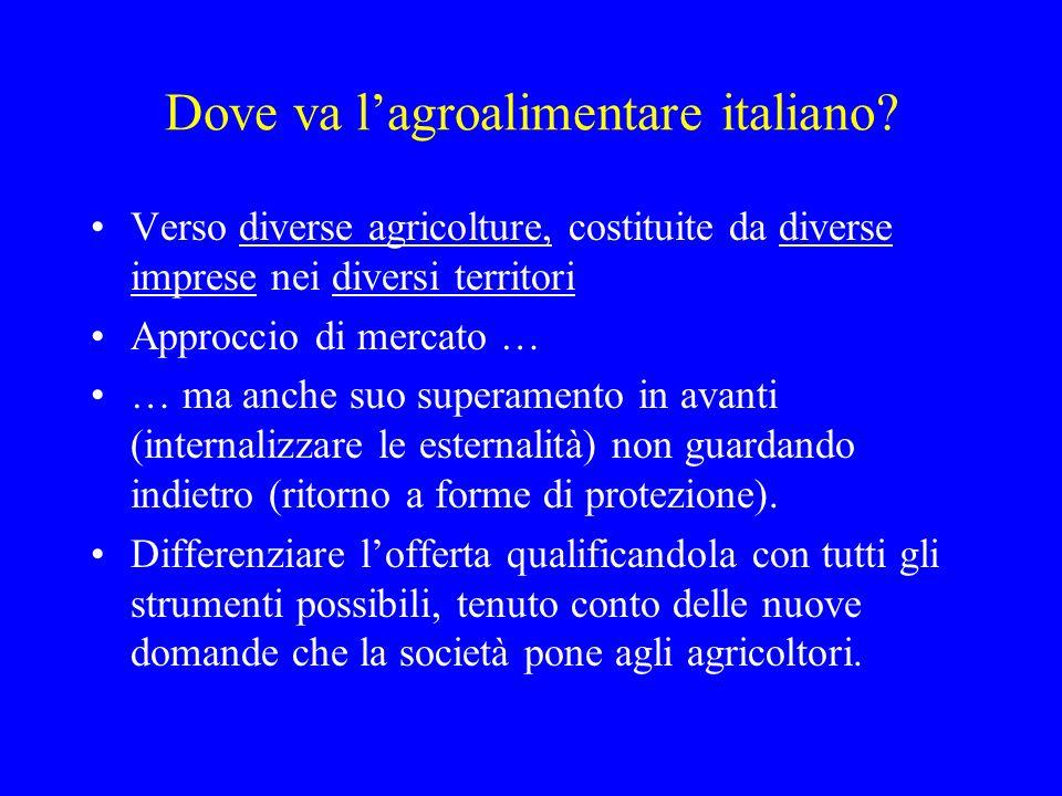 Dove va lagroalimentare italiano? Verso diverse agricolture, costituite da diverse imprese nei diversi territori Approccio di mercato … … ma anche suo