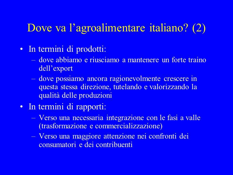 Dove va lagroalimentare italiano? (2) In termini di prodotti: –dove abbiamo e riusciamo a mantenere un forte traino dellexport –dove possiamo ancora r