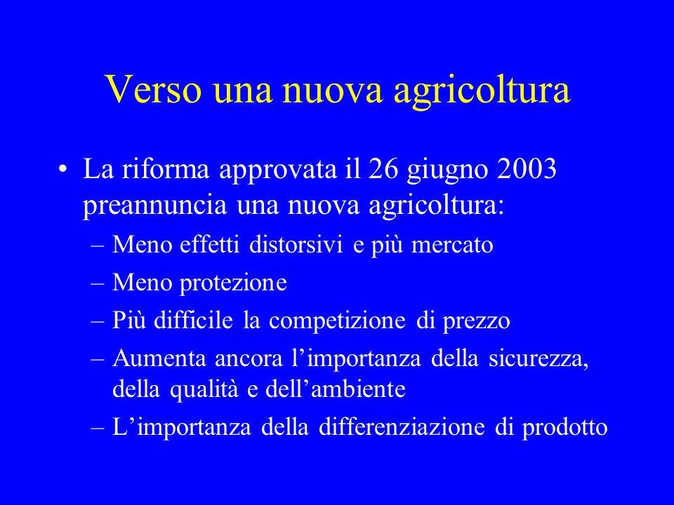 Verso una nuova agricoltura La riforma approvata il 26 giugno 2003 preannuncia una nuova agricoltura: –Meno effetti distorsivi e più mercato –Meno protezione –Più difficile la competizione di prezzo –Aumenta ancora limportanza della sicurezza, della qualità e dellambiente –Limportanza della differenziazione di prodotto