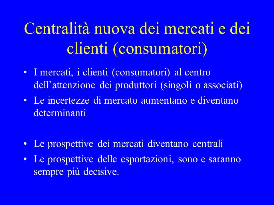 Centralità nuova dei mercati e dei clienti (consumatori) I mercati, i clienti (consumatori) al centro dellattenzione dei produttori (singoli o associa