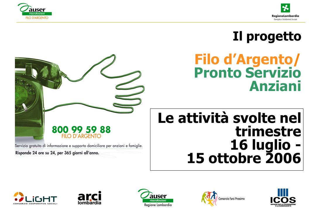 Le attività svolte nel trimestre 16 luglio - 15 ottobre 2006 Il progetto Filo dArgento/ Pronto Servizio Anziani