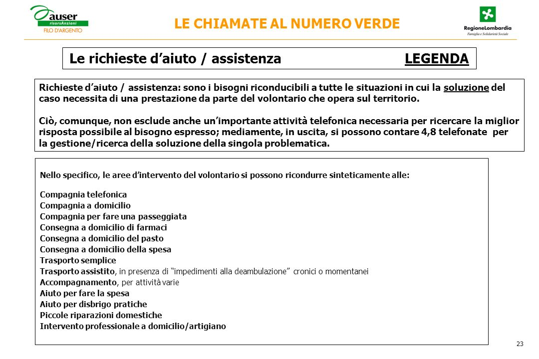Le richieste daiuto / assistenza LEGENDA Richieste daiuto / assistenza: sono i bisogni riconducibili a tutte le situazioni in cui la soluzione del cas