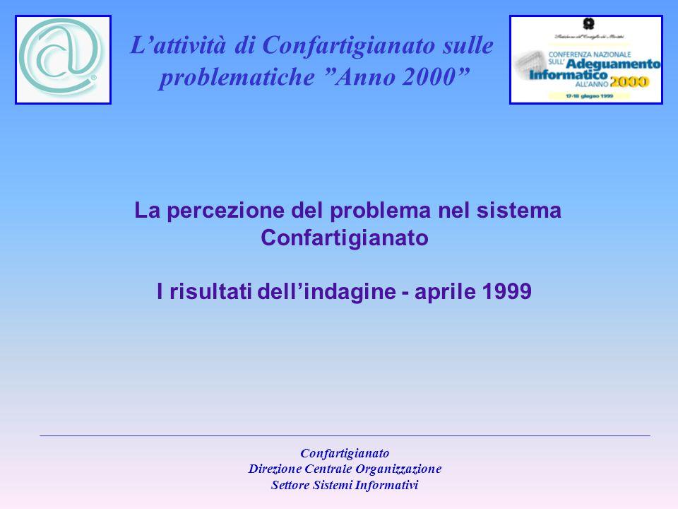 Lattività di Confartigianato sulle problematiche Anno 2000 Confartigianato Direzione Centrale Organizzazione Settore Sistemi Informativi La percezione del problema nel sistema Confartigianato I risultati dellindagine - aprile 1999