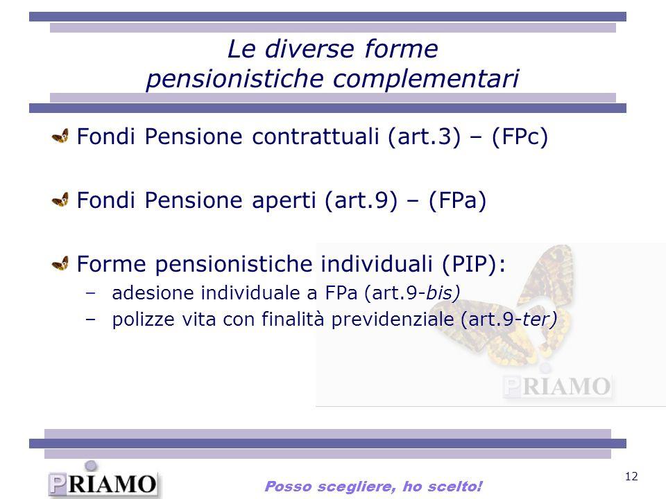12 Le diverse forme pensionistiche complementari Fondi Pensione contrattuali (art.3) – (FPc) Fondi Pensione aperti (art.9) – (FPa) Forme pensionistich