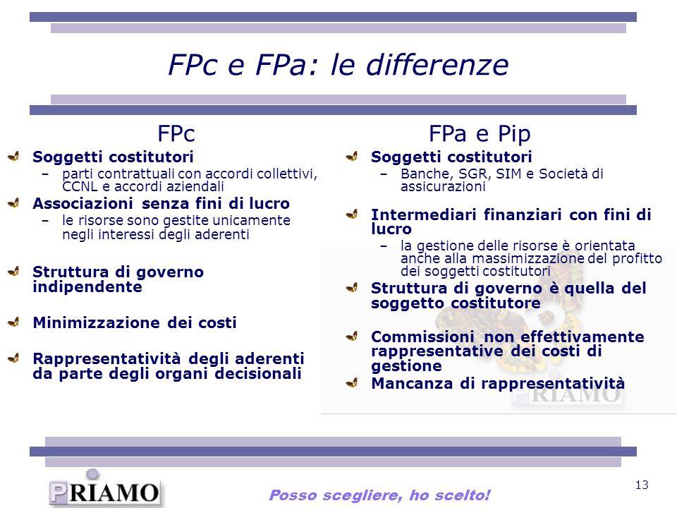13 FPc e FPa: le differenze Soggetti costitutori –parti contrattuali con accordi collettivi, CCNL e accordi aziendali Associazioni senza fini di lucro