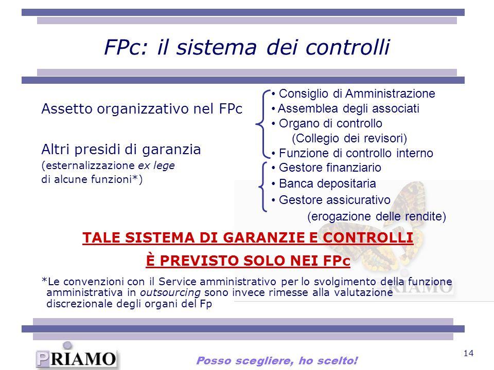 14 Assetto organizzativo nel FPc Altri presidi di garanzia (esternalizzazione ex lege di alcune funzioni*) TALE SISTEMA DI GARANZIE E CONTROLLI È PREV