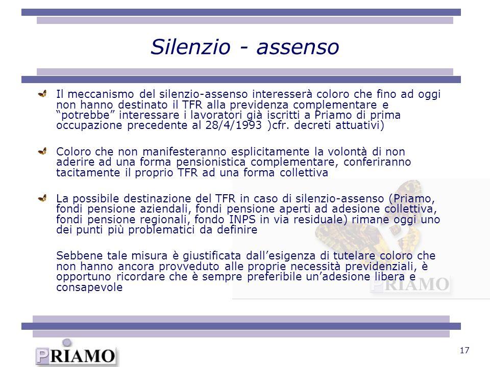 17 Silenzio - assenso Il meccanismo del silenzio-assenso interesserà coloro che fino ad oggi non hanno destinato il TFR alla previdenza complementare