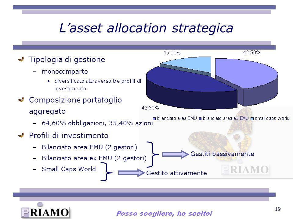 19 Tipologia di gestione –monocomparto diversificato attraverso tre profili di investimento Composizione portafoglio aggregato –64,60% obbligazioni, 3