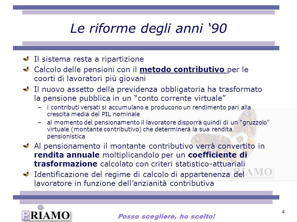 4 Le riforme degli anni 90 Il sistema resta a ripartizione Calcolo delle pensioni con il metodo contributivo per le coorti di lavoratori più giovani I