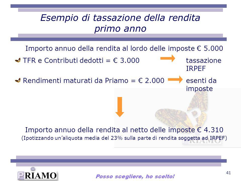 41 Esempio di tassazione della rendita primo anno Importo annuo della rendita al lordo delle imposte 5.000 TFR e Contributi dedotti = 3.000 tassazione