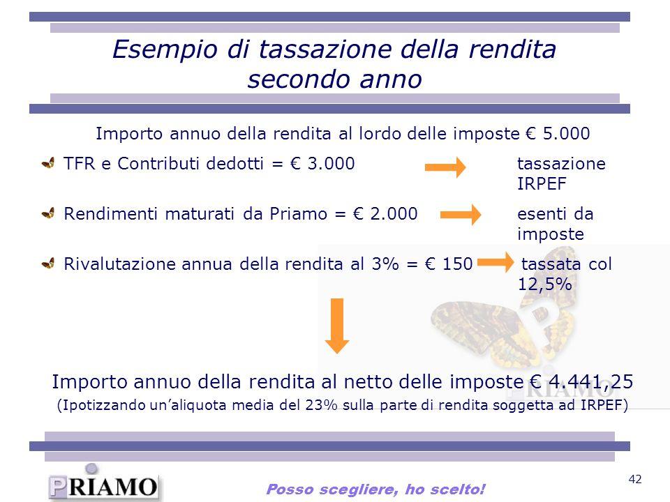 42 Esempio di tassazione della rendita secondo anno Importo annuo della rendita al lordo delle imposte 5.000 TFR e Contributi dedotti = 3.000 tassazio