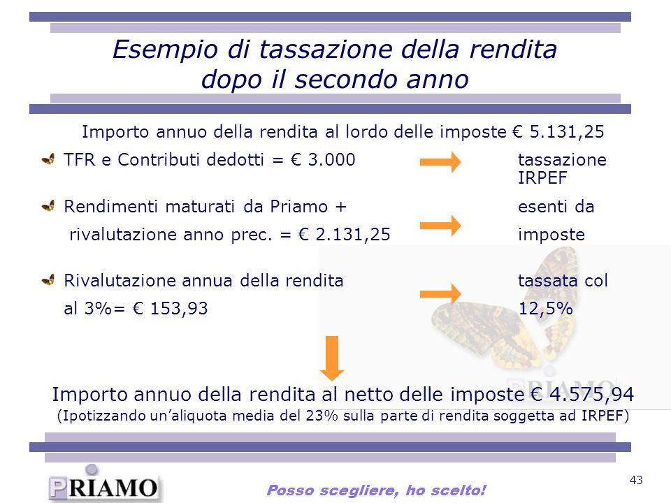 43 Esempio di tassazione della rendita dopo il secondo anno Importo annuo della rendita al lordo delle imposte 5.131,25 TFR e Contributi dedotti = 3.0