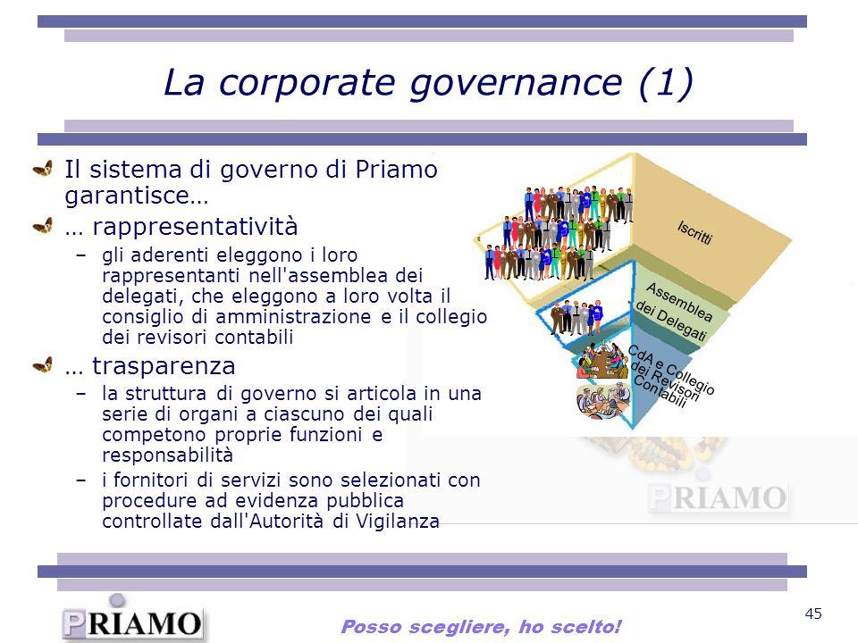 45 La corporate governance (1) Iscritti Assemblea dei Delegati CdA e Collegio dei Revisori Contabili Il sistema di governo di Priamo garantisce… … rap