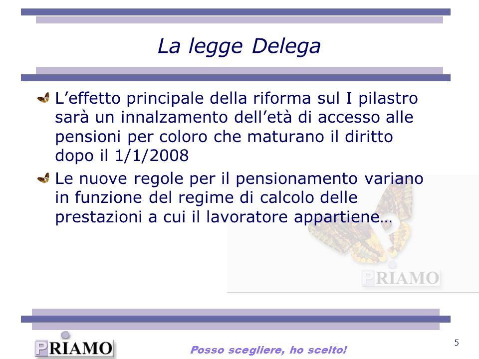5 La legge Delega Leffetto principale della riforma sul I pilastro sarà un innalzamento delletà di accesso alle pensioni per coloro che maturano il di