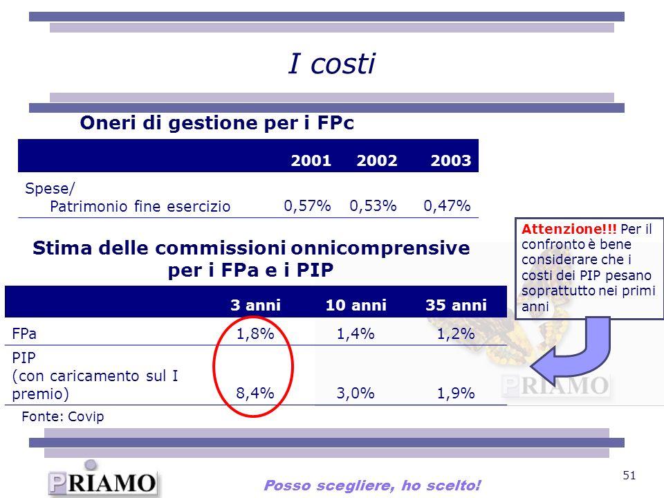 51 I costi 3 anni10 anni35 anni FPa1,8%1,4%1,2% PIP (con caricamento sul I premio)8,4%3,0%1,9% Fonte: Covip Stima delle commissioni onnicomprensive pe