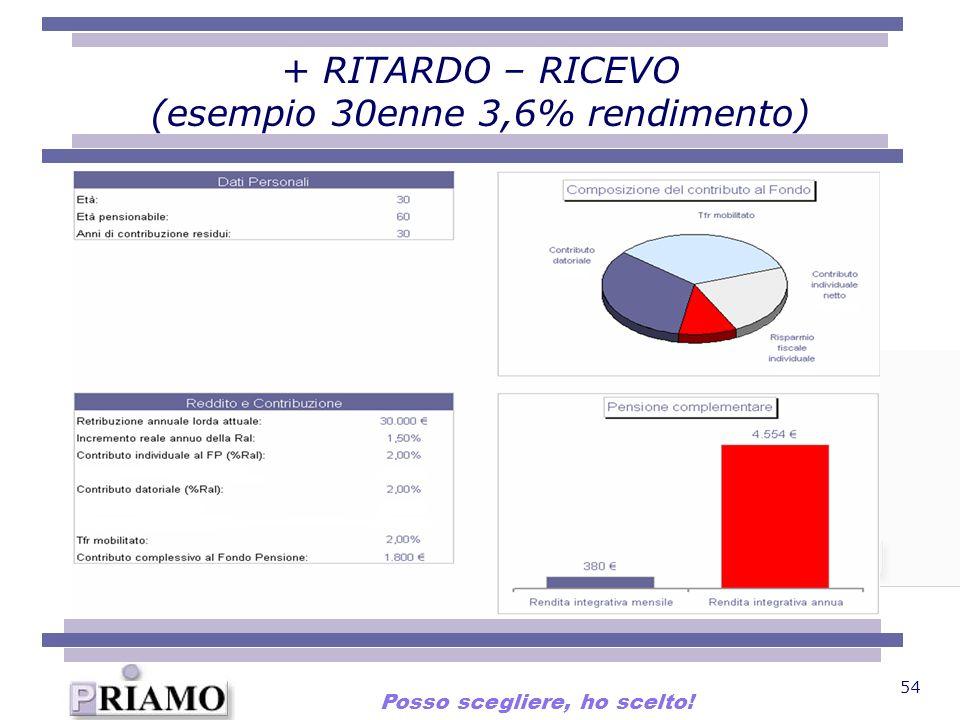 54 + RITARDO – RICEVO (esempio 30enne 3,6% rendimento) Posso scegliere, ho scelto!