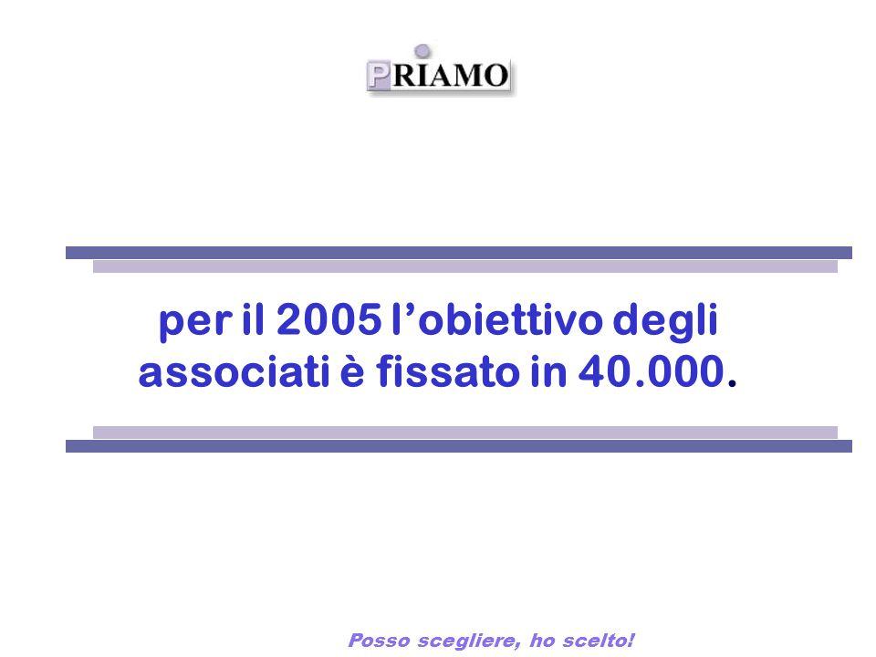 FONDO PENSIONE COMPLEMENTARE per il 2005 lobiettivo degli associati è fissato in 40.000. Posso scegliere, ho scelto!