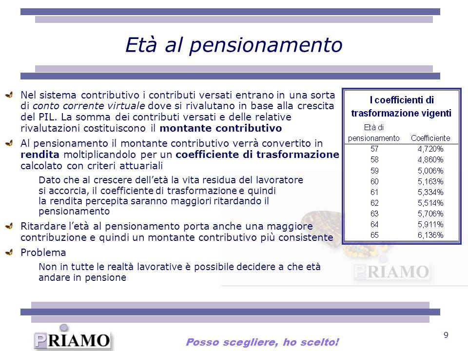10 Variabile demografica I coefficienti di trasformazione verranno rivisti ogni dieci anni per tener conto dellallungamento della vita media nei prossimi decenni Un allungamento della vita media, a parità di età di pensionamento, comporta una maggiore vita residua del pensionato e quindi una riduzione del coefficiente di trasformazione A parità di contributi versati e di età di pensionamento, è molto probabile che fra 20- 30 anni la pensione obbligatoria sarà più bassa Posso scegliere, ho scelto!