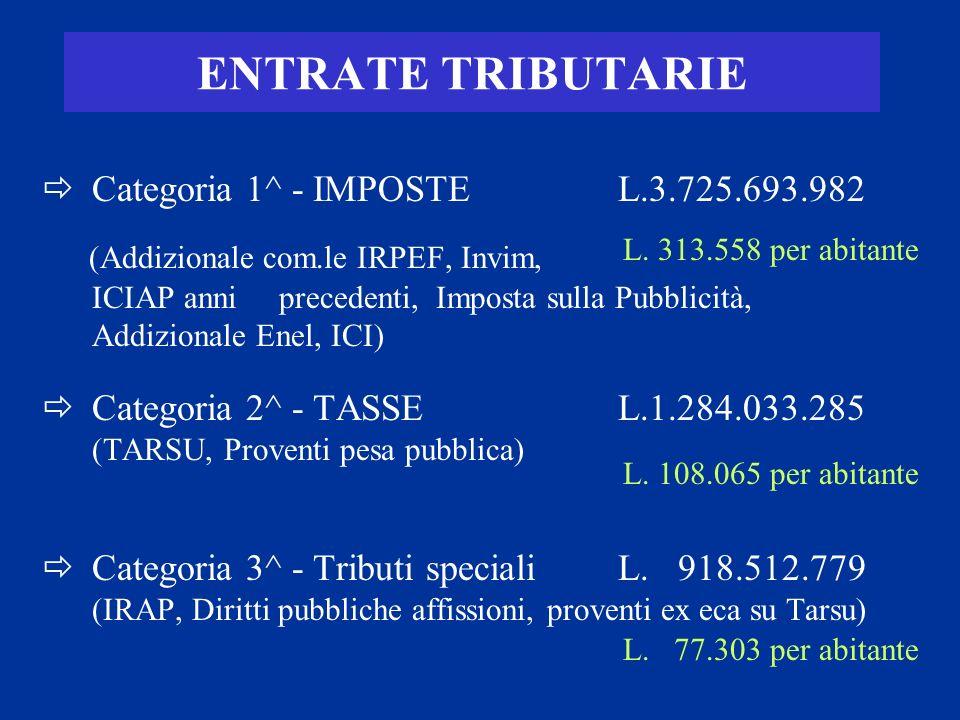 ENTRATE TRIBUTARIE Categoria 1^ - IMPOSTEL.3.725.693.982 (Addizionale com.le IRPEF, Invim, ICIAP anni precedenti, Imposta sulla Pubblicità, Addizionale Enel, ICI) Categoria 2^ - TASSEL.1.284.033.285 (TARSU, Proventi pesa pubblica) Categoria 3^ - Tributi specialiL.