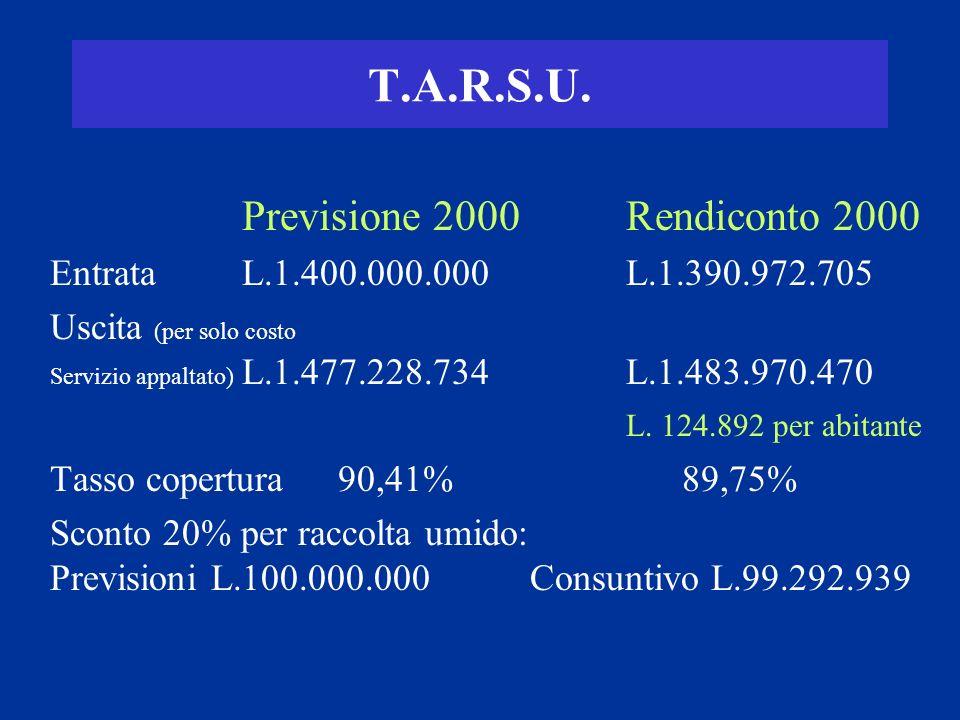 I.C.I. PREVISIONI CONSUNTIVO ALIQUOTA Anno 1996 L.2.323.000 L. 2.301.684 5 Anno 1997 L.2.609.000 L. 2.520.380 5 Anno 1998 L.2.700.000 L. 2.700.000 5 A