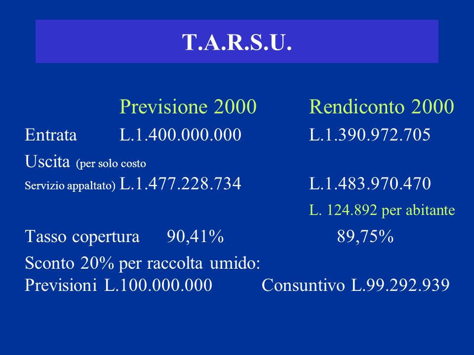 T.A.R.S.U.