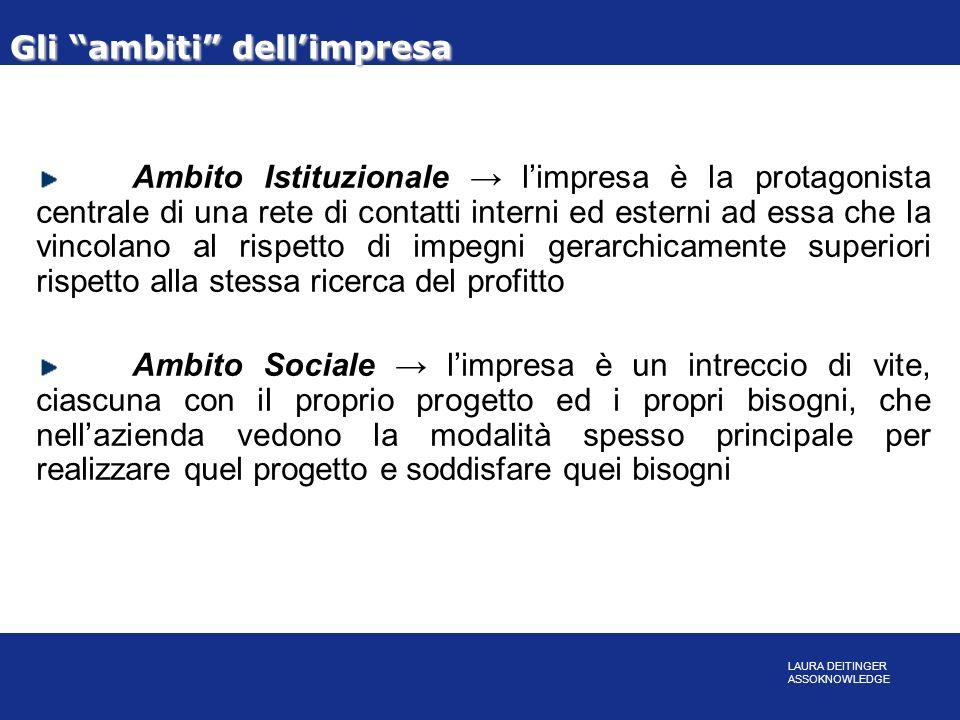 Gli ambiti dellimpresa Ambito Istituzionale limpresa è la protagonista centrale di una rete di contatti interni ed esterni ad essa che la vincolano al