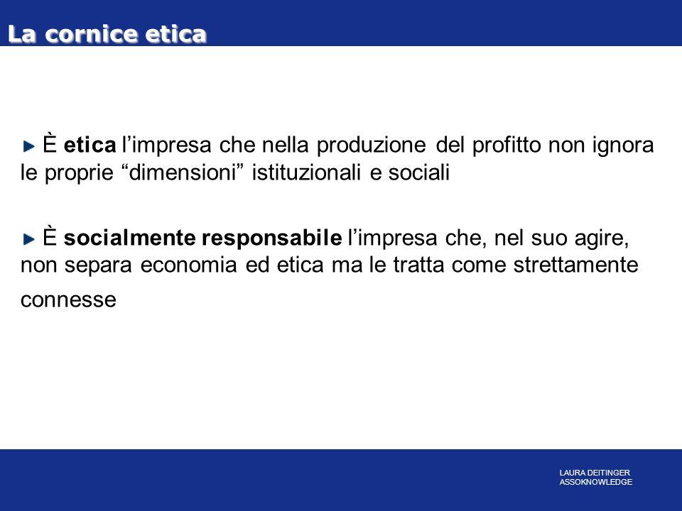 È etica limpresa che nella produzione del profitto non ignora le proprie dimensioni istituzionali e sociali È socialmente responsabile limpresa che, n
