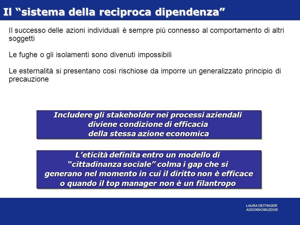 Includere gli stakeholder nei processi aziendali diviene condizione di efficacia della stessa azione economica Includere gli stakeholder nei processi