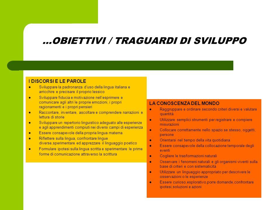 …OBIETTIVI / TRAGUARDI DI SVILUPPO I DISCORSI E LE PAROLE Sviluppare la padronanza duso della lingua italiana e arricchire e precisare il proprio less