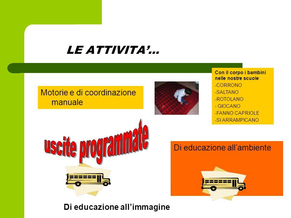 LE ATTIVITA… Di educazione allambiente Motorie e di coordinazione manuale Con il corpo i bambini nelle nostre scuole: -CORRONO -SALTANO -ROTOLANO - GI
