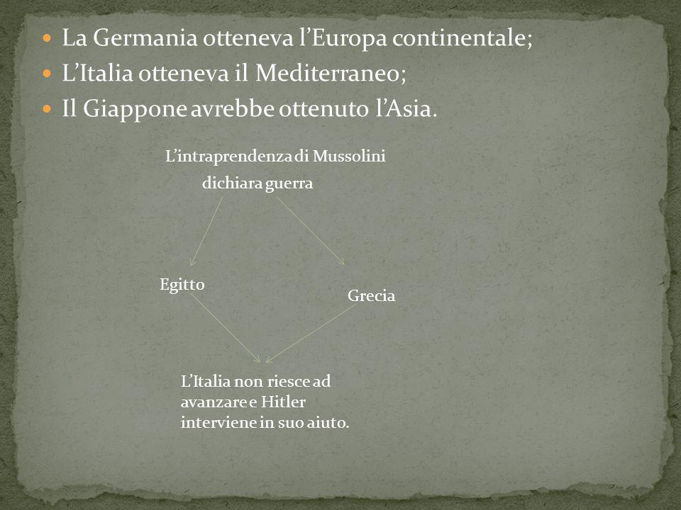 La Germania otteneva lEuropa continentale; LItalia otteneva il Mediterraneo; Il Giappone avrebbe ottenuto lAsia. Lintraprendenza di Mussolini dichiara