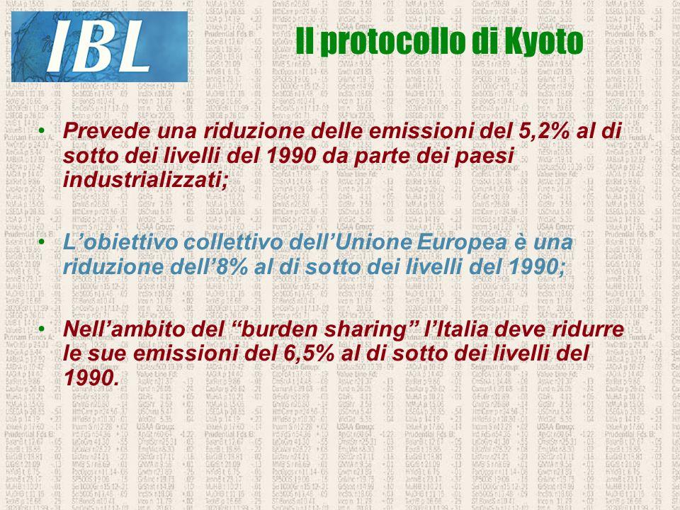 Prevede una riduzione delle emissioni del 5,2% al di sotto dei livelli del 1990 da parte dei paesi industrializzati; Lobiettivo collettivo dellUnione