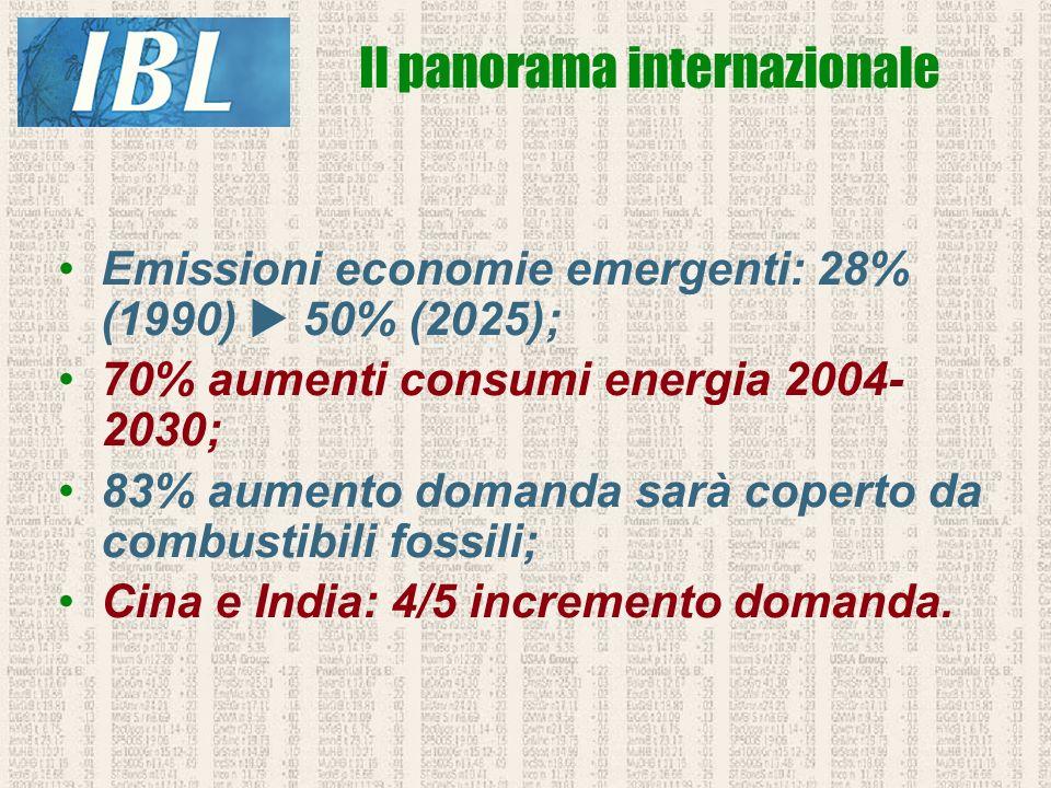 Emissioni economie emergenti: 28% (1990) 50% (2025); 70% aumenti consumi energia 2004- 2030; 83% aumento domanda sarà coperto da combustibili fossili;