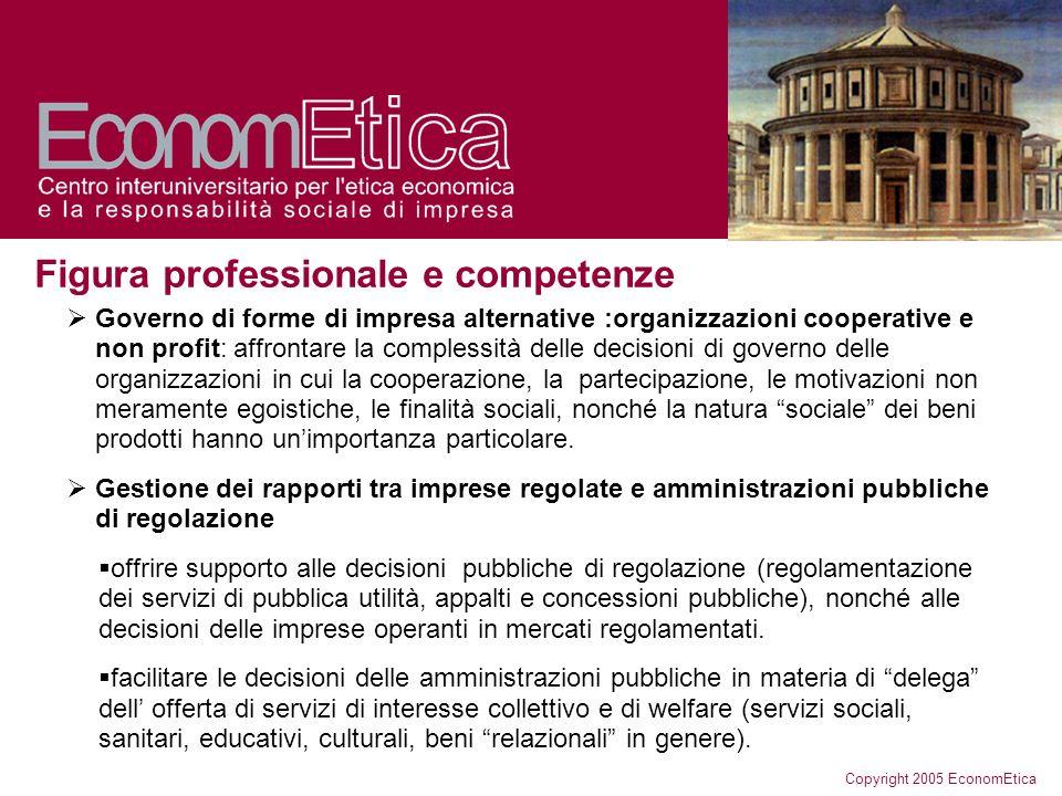 Copyright 2005 EconomEtica Parte settima: aree e problemi della CSR : –CSR e relazioni industriali: integrazione o competizione.