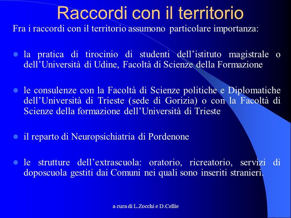 a cura di L.Zocchi e D.Cellie Raccordi con il territorio Fra i raccordi con il territorio assumono particolare importanza: la pratica di tirocinio di